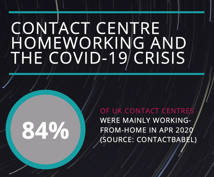 CV-19 Infographic